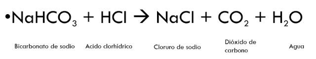Neutralización con bicarbonato