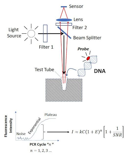 inopticalsolutions.com: Optical Design