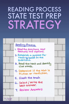 Use this 7-step process with your middle school students to help them practice working through the material found in a state test for reading.