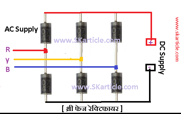 Three Phase Rectifier diagram