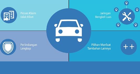Asuransi Allianz Mobilku