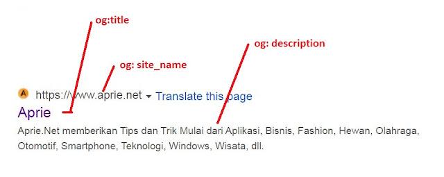 Open Graph tags memungkinkan pengembang untuk memanfaatkan Facebook dengan cara gres dan m Apa itu Open Graph tags?