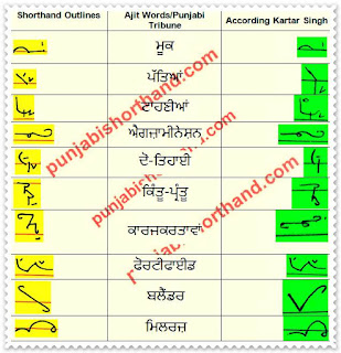 28-march-2021-ajit-tribune-shorthand-outlines