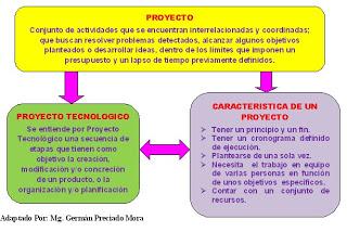 Nodo comunicaci n proyectos tecnol gicos for Proyecto tecnico ejemplos