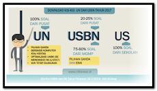 Kisi-Kisi USBN dan UN Tahun Pelajaran 2017-2018