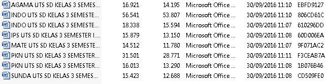 Kumpulan Soal UTS SD/MI Kelas 3 Semester 1 dan 2 Lengkap Semua Mata Pelajaran Tahun Ajaran 2016-2017 Format Microsoft Word