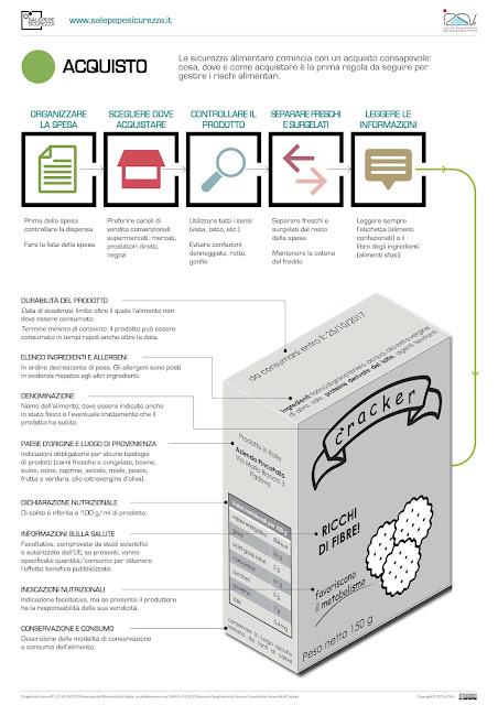 Ricettesicure, ricettario della sicurezza alimentare e la melanzana di rotonda