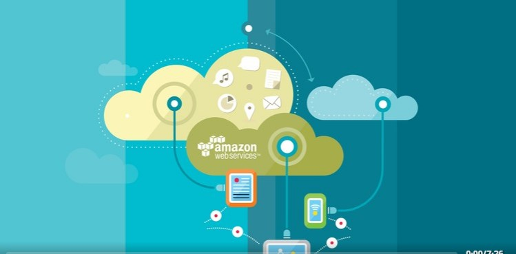 71% off AWS CodeDeploy