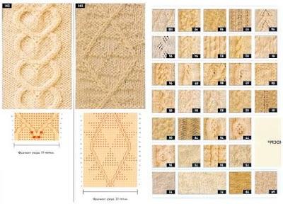 Puntos-motivos patrones tricot