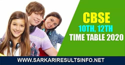 CBSE: Central Board of Secondary Education (CBSE Board) Delhi recently uploaded Admission card for class 10, 12 exam 2020.