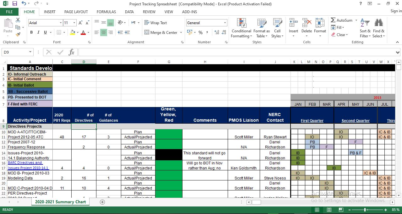 Project tracking spreadsheet