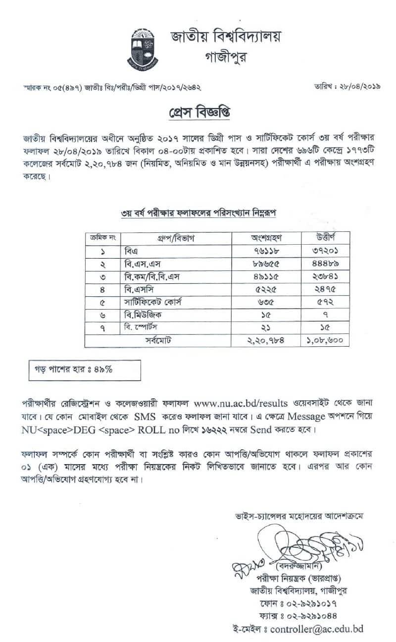 degree 3rd year result 2019 | national university result