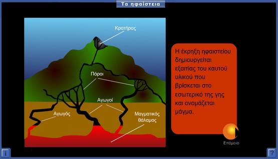 http://photodentro.edu.gr/photodentro/ged26_volcano_pidx0013274/volcano2.dcr