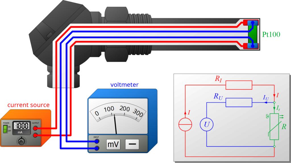 Prinsip penginderaan empat terminal menggunakan contoh Pt100
