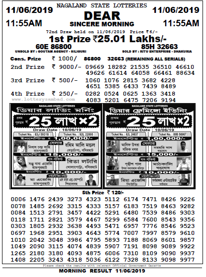 Dear Sincere Morning Nagaland Lottery Result