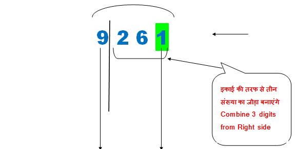 किसी भी संख्या का घनमूल कैसे निकाले जल्दी से  | How To Find Cube-Root with this easy trick | Math's Short-Tricks