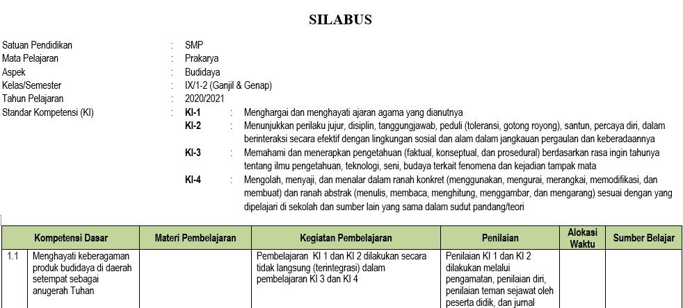 Silabus Prakarya Smp Mts Kelas 9 Semester Ganjil Kurikulum 2013 Tahun Pelajaran 2020 2021 Didno76 Com