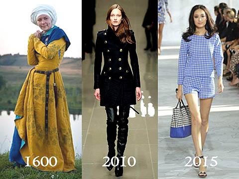 Definisi Dan Pengertian Fashion