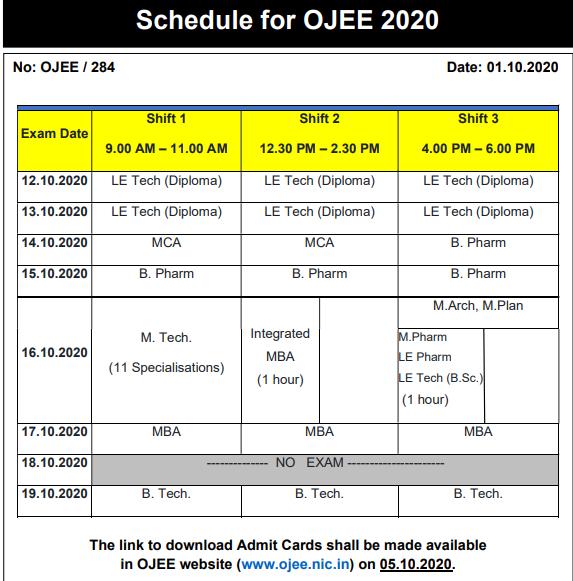 OJEE Admit card release date