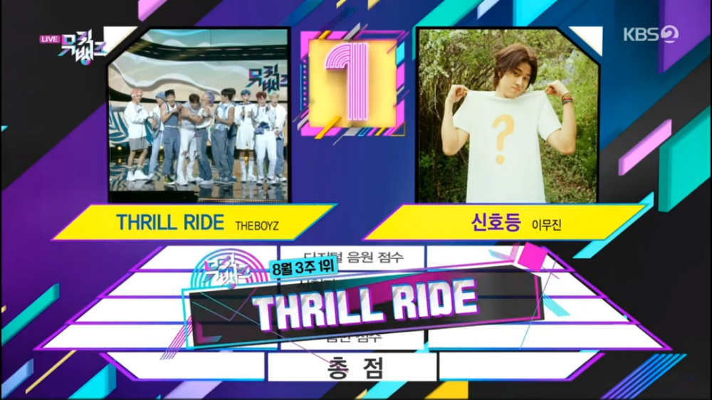 THE BOYZ Brings Home the 4th Trophy for the Song 'THRILL RIDE', Congratulations!