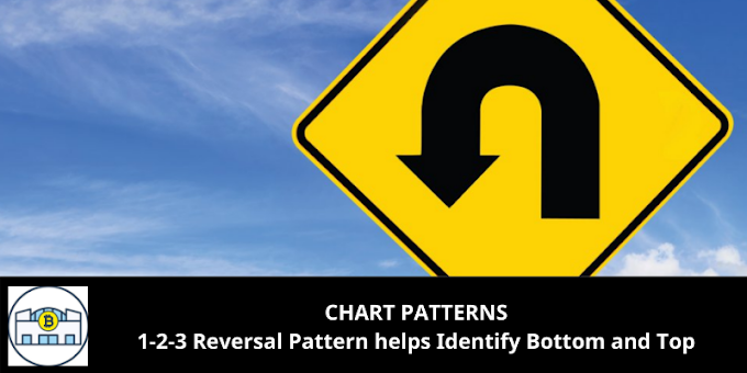 CHART PATTERNS: 1-2-3 Reversal Pattern helps Identify Bottom and Top