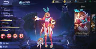 Set Build Item Emblem, Ability, Gear Angela Terbaik
