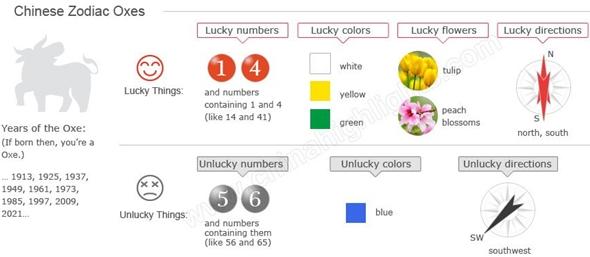 Chinese Zodiac Oxes - Netterku.com