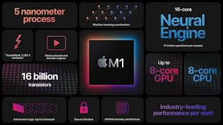 Spesifikasi Apple M1