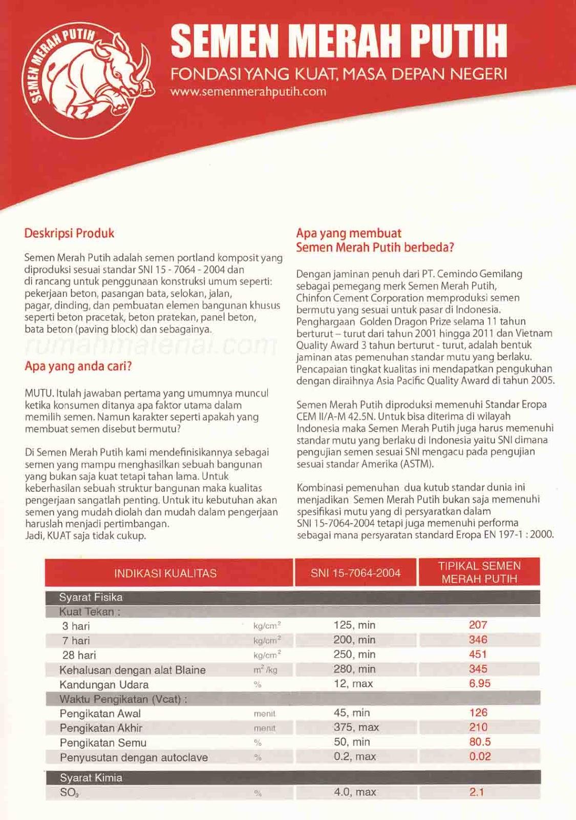 Spesifikasi Teknis Semen Merah Putih