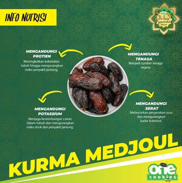 Info Nutrisi Kurma Medjoul