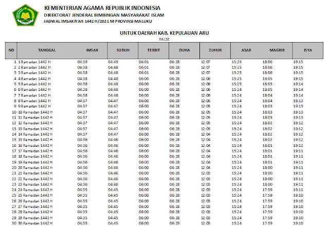Jadwal Imsakiyah Ramadhan 1442 H Kabupaten Kepulauan Aru, Provinsi Maluku