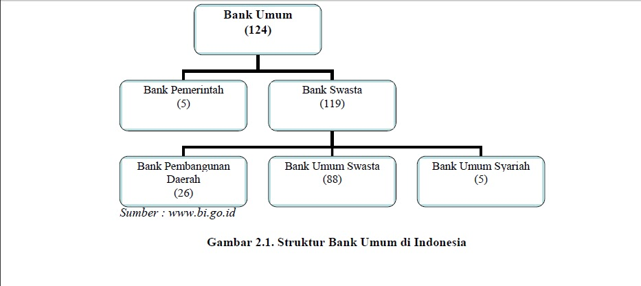 Image Result For Bentuk Tangga