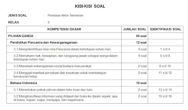 Kisi-kisi ujian semester 1 kelas 5 SD/MI