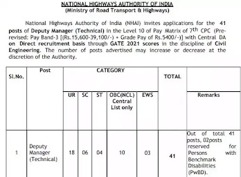 National highway Authority Of India Recruitment 2021
