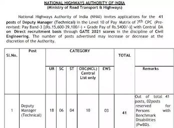 National highway Authority Of India Recruitment 2021