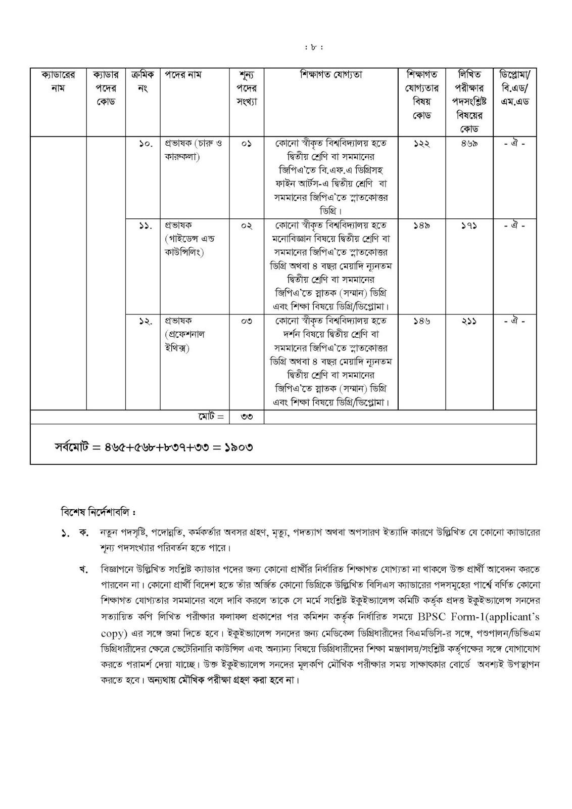 36th bcs admitcard