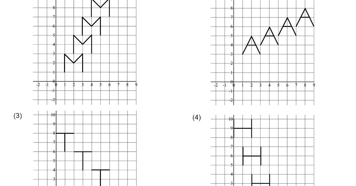 MEDIAN Don Steward mathematics teaching: coordinate sequences