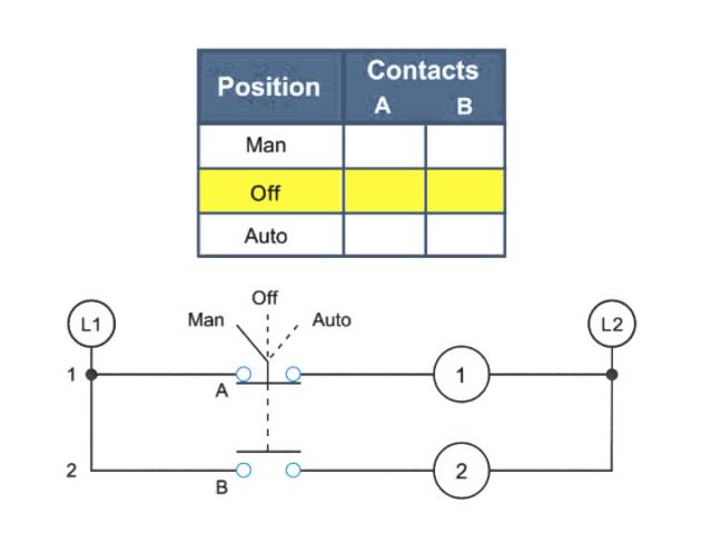 Wiring Diagram Selector Switch 2 Posisi