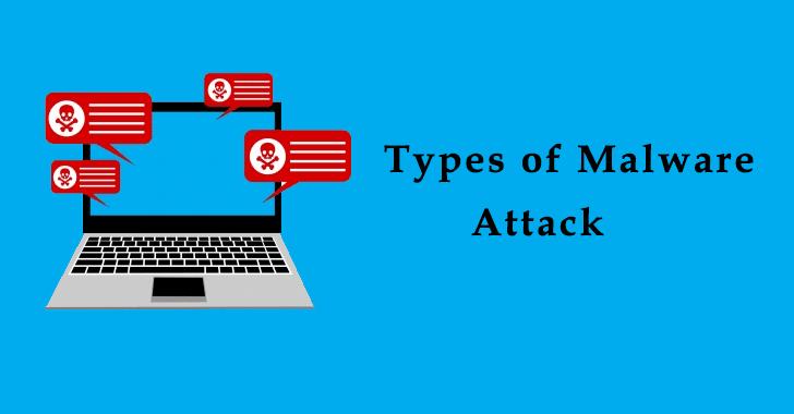 Dangerous Malware Attack