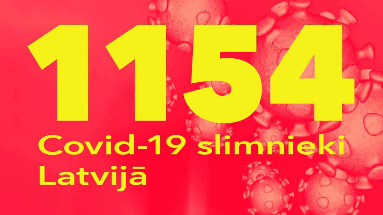 Koronavīrusa saslimušo skaits Latvijā 09.07.2020.