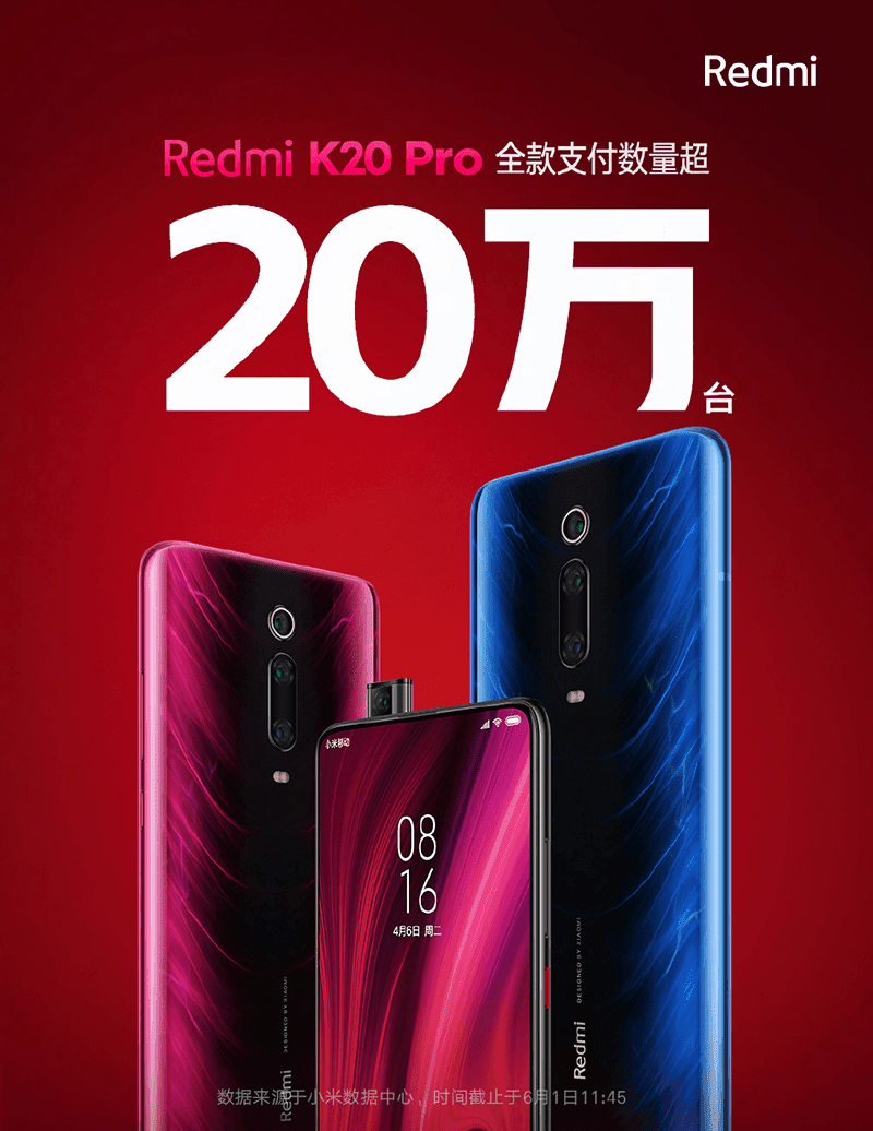 Redmi sold 200,000 K20 Pro units sold in first sale