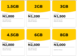 Latest MTN Data Bundles and Internet plans: Codes and Prices