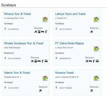Utiket Partner Nomer 1 Di Surabaya