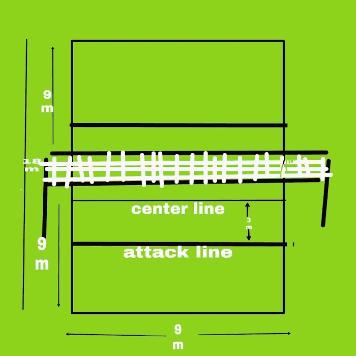 Volleyball Court Size   Volleyball Net Height