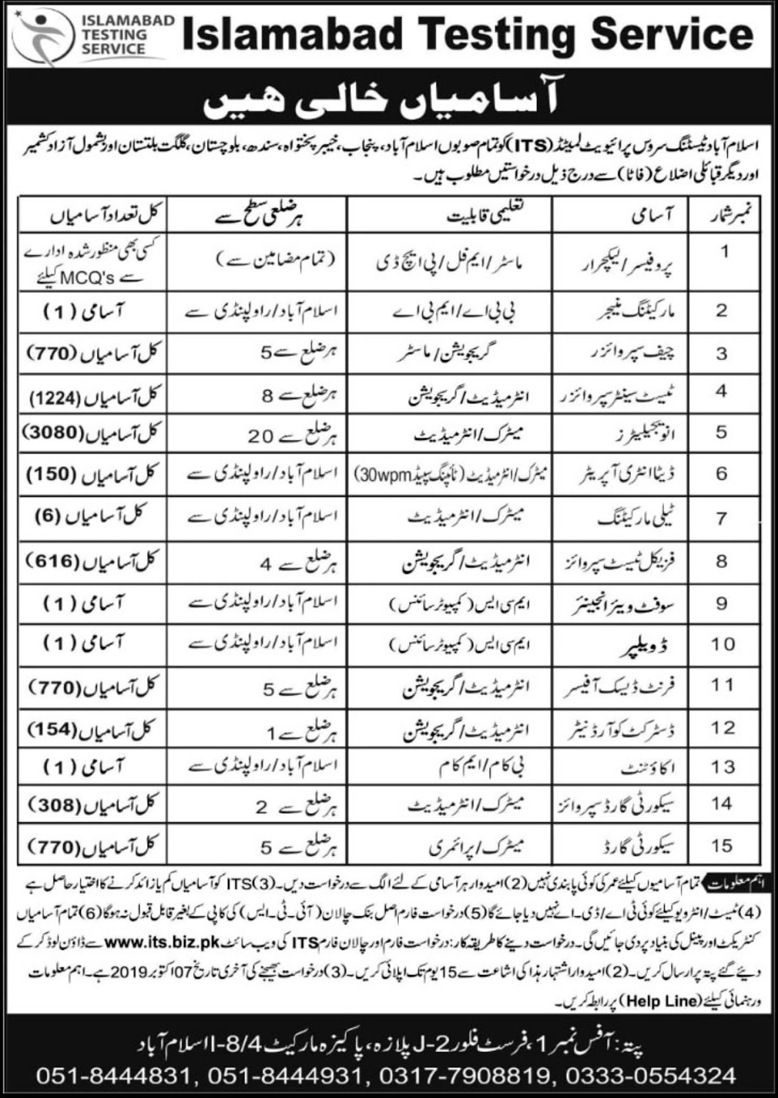 7789 Posts in Islamabad Testing Service ITS Jobs 2019 Pakistan for Invigilators