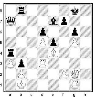 Posición de la partida de ajedrez Fabiano Caruana - Ian Nepomniachtchi (Sinquefield Cup, 2019)