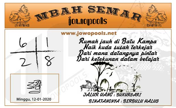 Prediksi Mbah Semar Syair Mbah Semar Archives