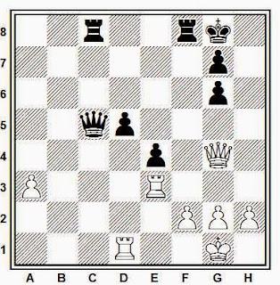 Posición de la partida de ajedrez Brinkmann - Heinicke (Frankfurt, 1942)