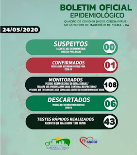 Boletim Marcionílio Souza