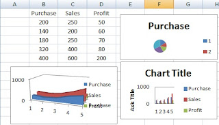 Insert Tab MS Excel 2007 Full Knowledge Guide